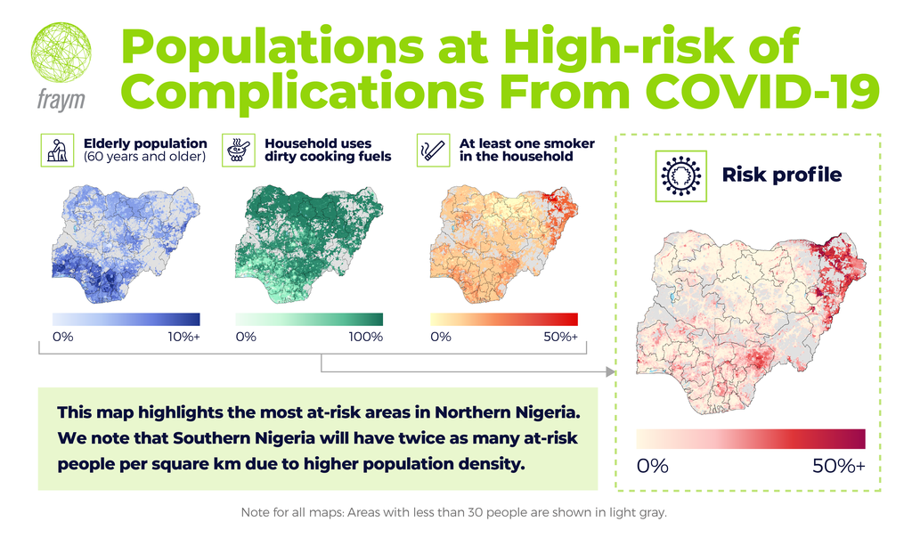 graph of populations at high risk of COVID-19 complications